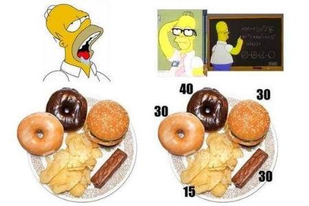Cách tính carbohydrate cho bữa ăn