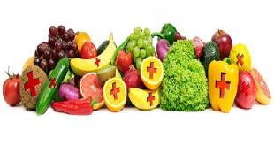 Ví dụ về thực phẩm chức năng và dinh dưỡng dược có bằng chứng khoa học cụ thể