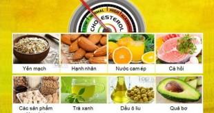 10 thực phẩm làm giảm cholesterol
