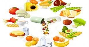Chế độ ăn kiêng tối ưu cho người mãn kinh