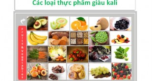 Thực phẩm giàu kali (potassium)