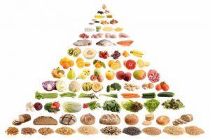 Cacbonhydrate phải là nguồn cung cấp calo nhiều nhất