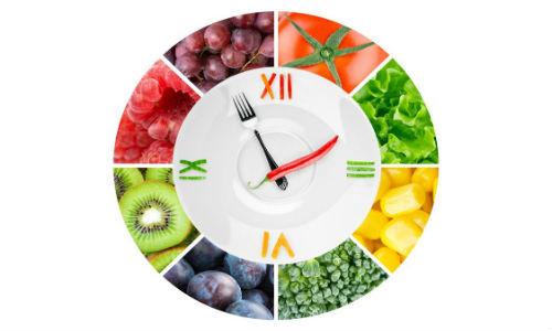 Bạn nên ăn bao nhiêu bữa trong ngày